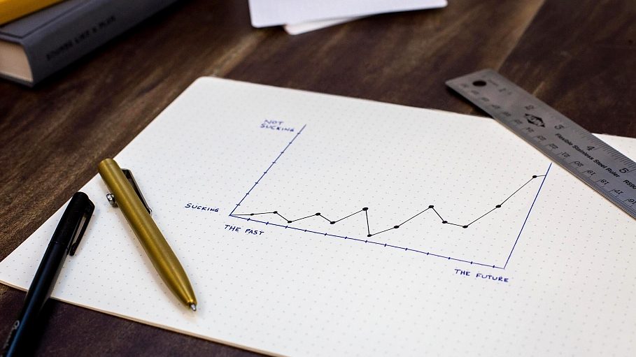 Is your ecommerce business scaling?